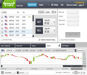 eToro Software Screenshot