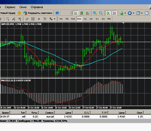 Markets.com Software Screenshot